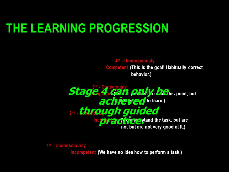 THE LEARNING PROGRESSION 4 th - Unconsciously Competent (This is the goal! Habitually correct behavior.) 3 rd - Consciously Competent (Lots of practic