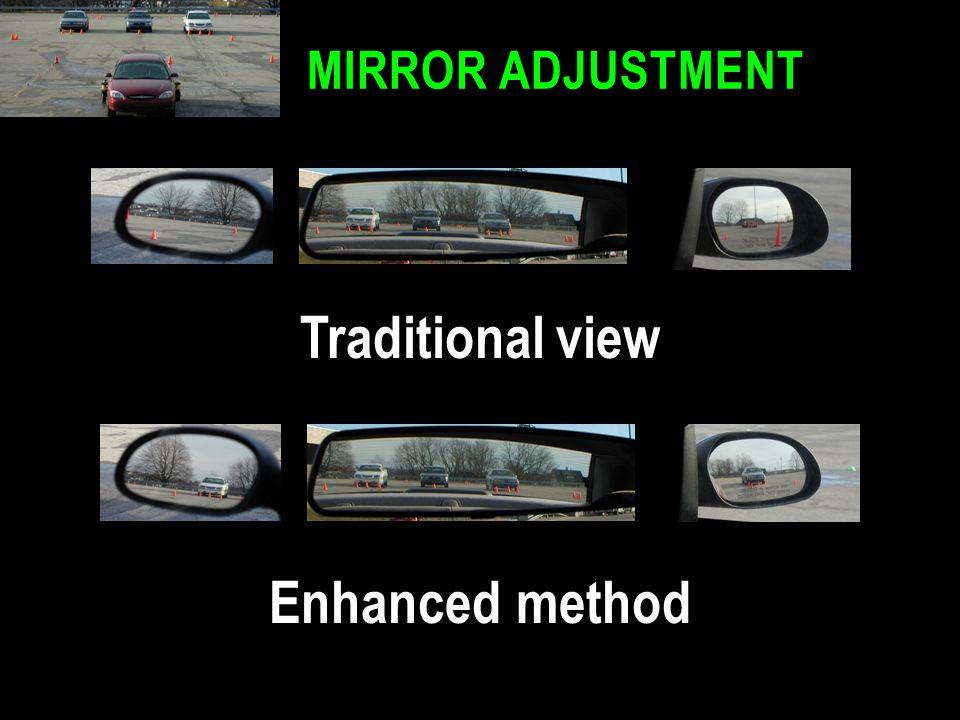 MIRROR ADJUSTMENT Enhanced method Traditional view
