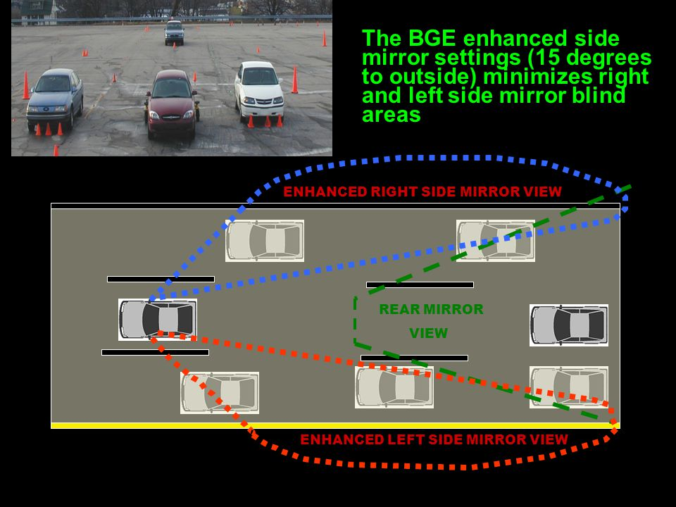 The BGE enhanced side mirror settings (15 degrees to outside) minimizes right and left side mirror blind areas ENHANCED LEFT SIDE MIRROR VIEW ENHANCED