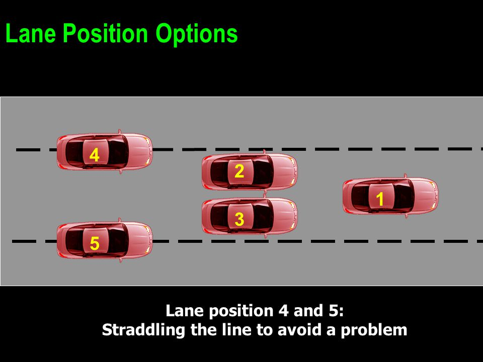 Lane Position Options 54 2 31 Lane position 4 and 5: Straddling the line to avoid a problem