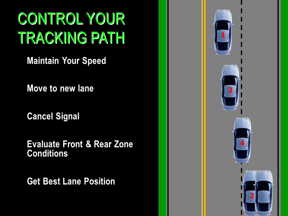 CONTROL YOUR TRACKING PATH 2 1 3 4  Maintain Your Speed  Move to new lane  Cancel Signal  Evaluate Front & Rear Zone Conditions  Get Best Lane Po