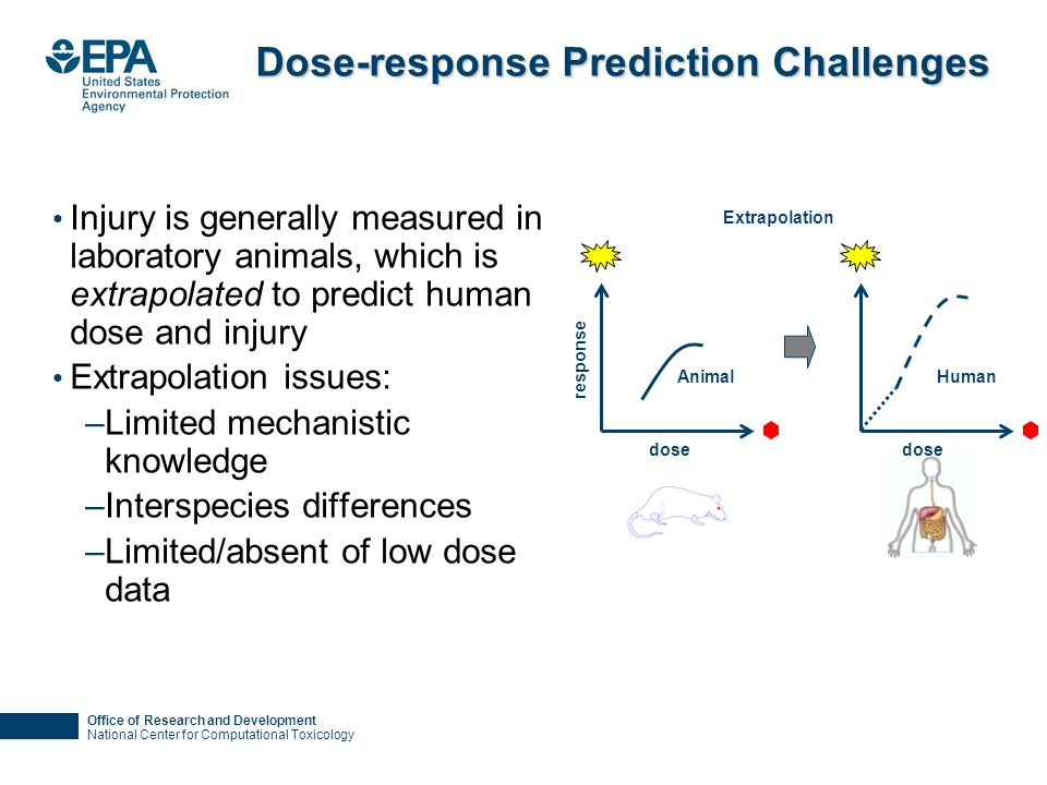 Office of Research and Development National Center for Computational Toxicology Dose-response Prediction Challenges Injury is generally measured in la