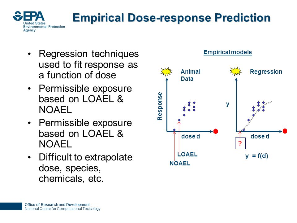 Office of Research and Development National Center for Computational Toxicology Empirical Dose-response Prediction Regression techniques used to fit response as a function of dose Permissible exposure based on LOAEL & NOAEL Difficult to extrapolate dose, species, chemicals, etc.