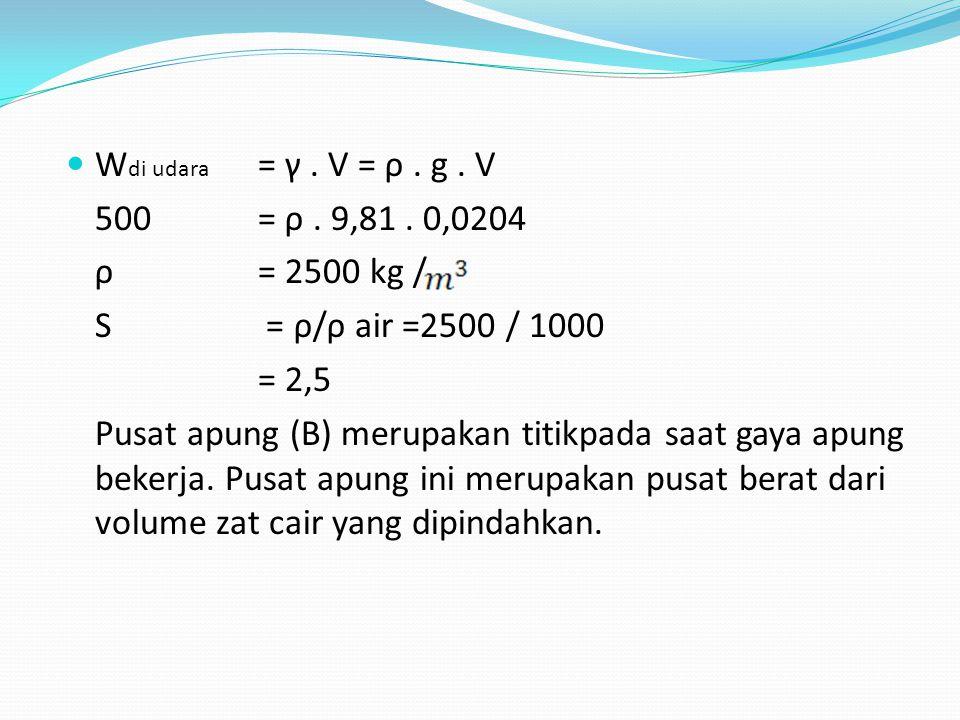 W di udara = γ. V = ρ. g. V 500 = ρ. 9,81. 0,0204 ρ = 2500 kg / S = ρ/ρ air =2500 / 1000 = 2,5 Pusat apung (B) merupakan titikpada saat gaya apung bek