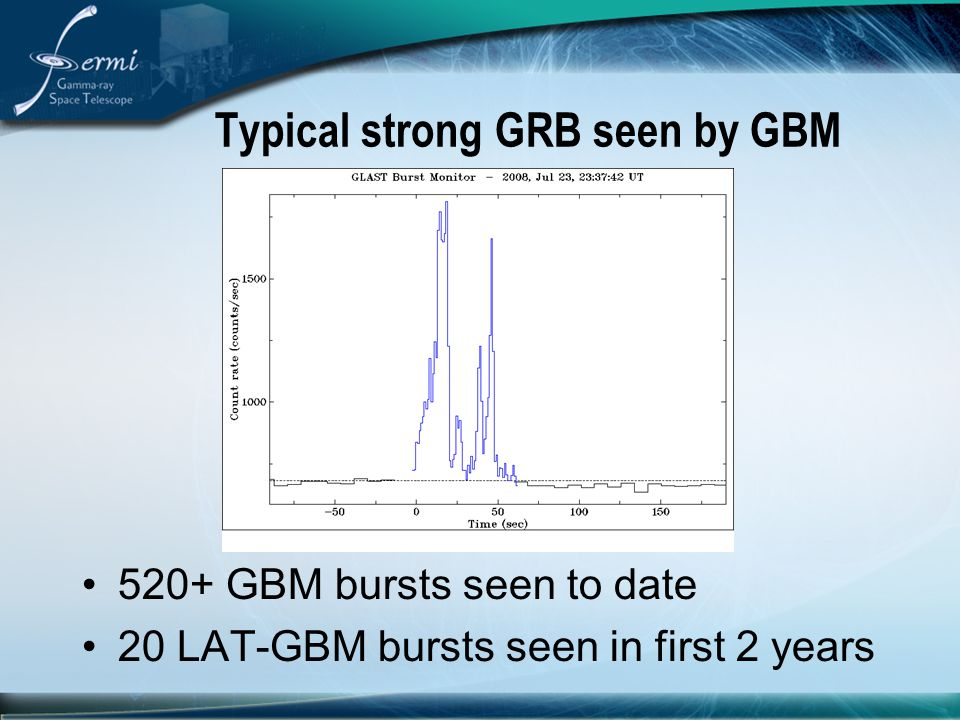 Typical strong GRB seen by GBM 520+ GBM bursts seen to date 20 LAT-GBM bursts seen in first 2 years