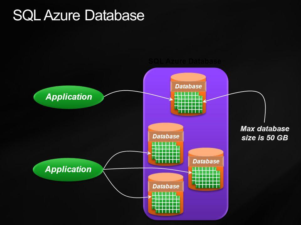 Database Application Database SQL Azure Database Max database size is 50 GB