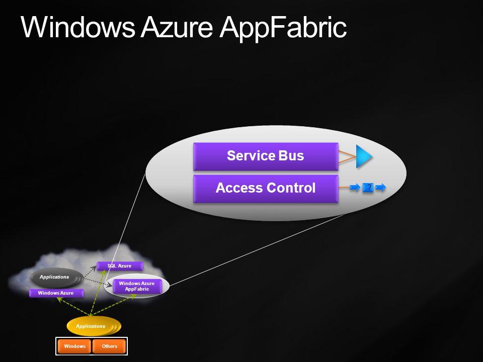 SQL Azure Windows Azure Applications OthersWindows Service Bus ? ? Access Control Windows Azure AppFabric