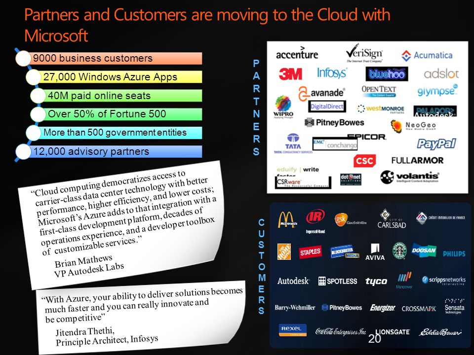 Partners and Customers are moving to the Cloud with Microsoft 20 PARTNERSPARTNERS CUSTOMERSCUSTOMERS 9000 business customers 27,000 Windows Azure Apps 40M paid online seats Over 50% of Fortune 500 More than 500 government entities 12,000 advisory partners With Azure, your ability to deliver solutions becomes much faster and you can really innovate and be competitive Jitendra Thethi, Principle Architect, Infosys Cloud computing democratizes access to carrier-class data center technology with better performance, higher efficiency, and lower costs; Microsoft's Azure adds to that integration with a first-class development platform, decades of operations experience, and a developer toolbox of customizable services. Brian Mathews VP Autodesk Labs