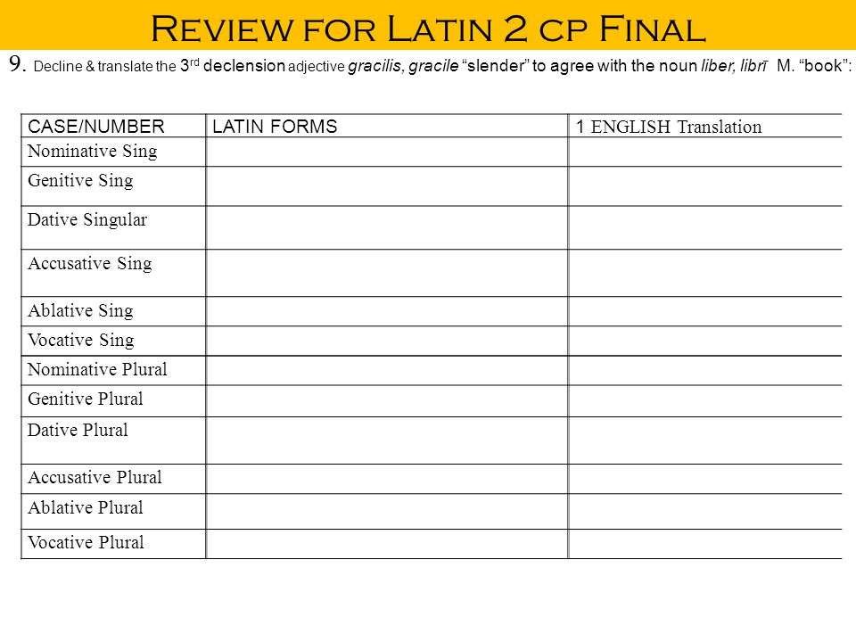 Review for Latin 2 cp Final CASE/NUMBERLATIN FORMS1 ENGLISH Translation Nominative Sing Genitive Sing Dative Singular Accusative Sing Ablative Sing Vocative Sing Nominative Plural Genitive Plural Dative Plural Accusative Plural Ablative Plural Vocative Plural 9.