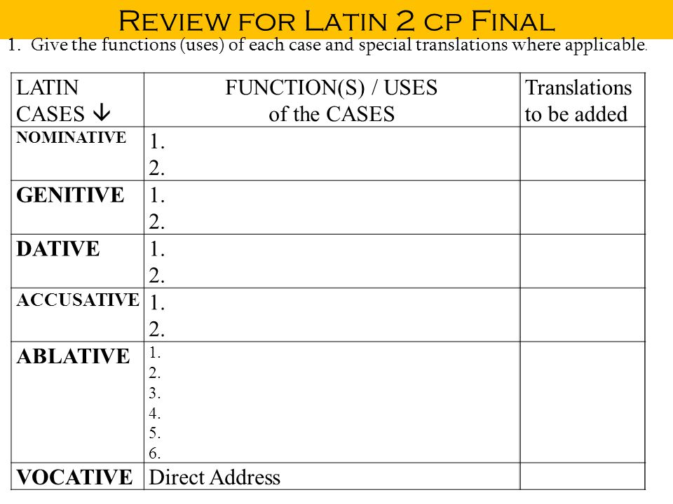 Review for Latin 2 cp Final 8.