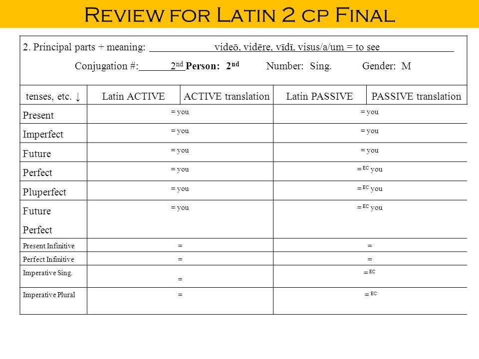 Review for Latin 2 cp Final 2. Principal parts + meaning: vide ō, vid ē re, v ī d ī, visus/a/um = to see Conjugation #:2 nd Person: 2 nd Number: Sing.
