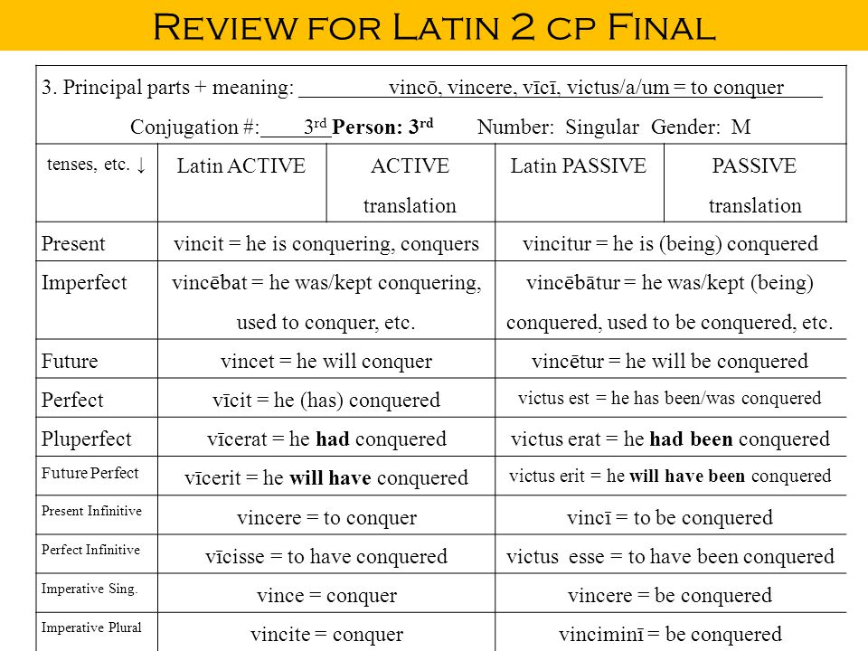 Review for Latin 2 cp Final 3. Principal parts + meaning: vinc ō, vincere, v ī c ī, victus/a/um = to conquer Conjugation #:3 rd Person: 3 rd Number: S