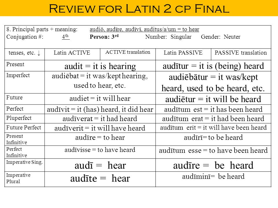 Review for Latin 2 cp Final 8. Principal parts + meaning: audi ō, aud ī re, aud ī v ī, auditus/a/um = to hear Conjugation #:4 th Person: 3 rd Number: