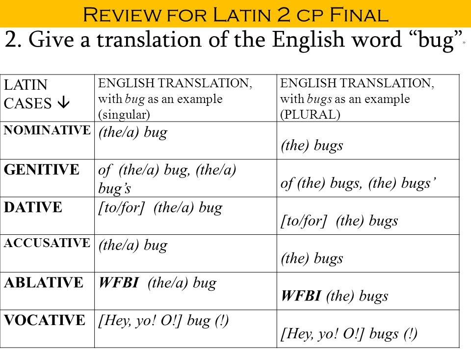 Review for Latin 2 cp Final LATIN CASES  ENGLISH TRANSLATION, with bug as an example (singular) ENGLISH TRANSLATION, with bugs as an example (PLURAL)
