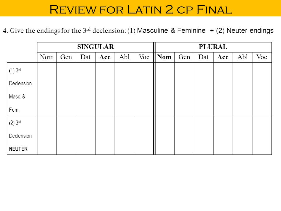 Review for Latin 2 cp Final 1.