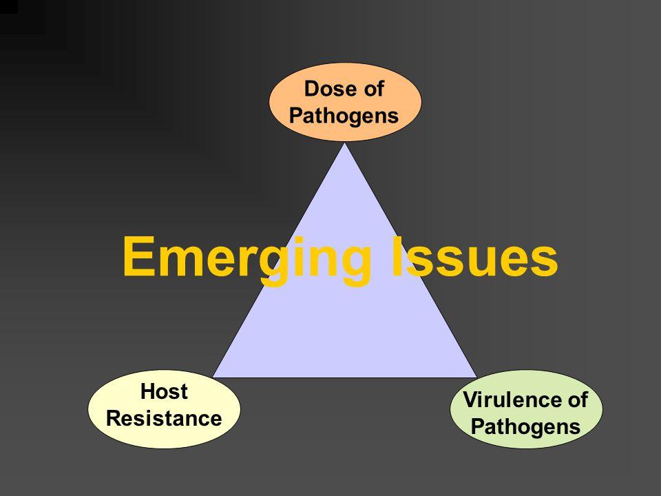 Dose of Pathogens Emerging Issues Host Resistance Virulence of Pathogens