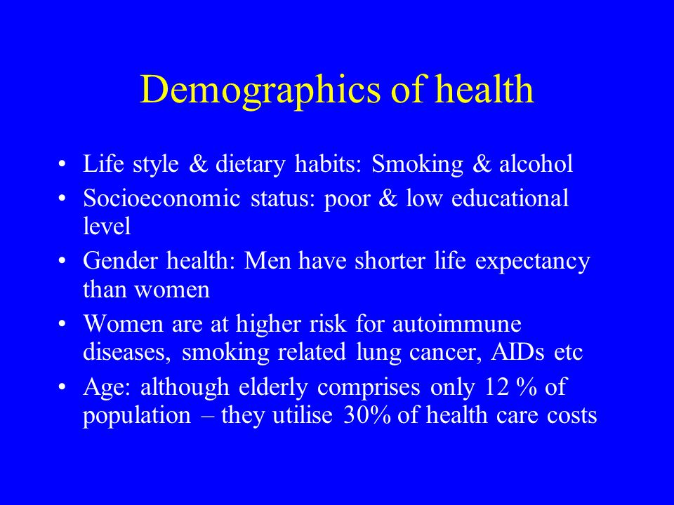 Demographics of health Life style & dietary habits: Smoking & alcohol Socioeconomic status: poor & low educational level Gender health: Men have shorter life expectancy than women Women are at higher risk for autoimmune diseases, smoking related lung cancer, AIDs etc Age: although elderly comprises only 12 % of population – they utilise 30% of health care costs