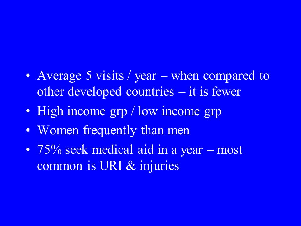 Average 5 visits / year – when compared to other developed countries – it is fewer High income grp / low income grp Women frequently than men 75% seek medical aid in a year – most common is URI & injuries