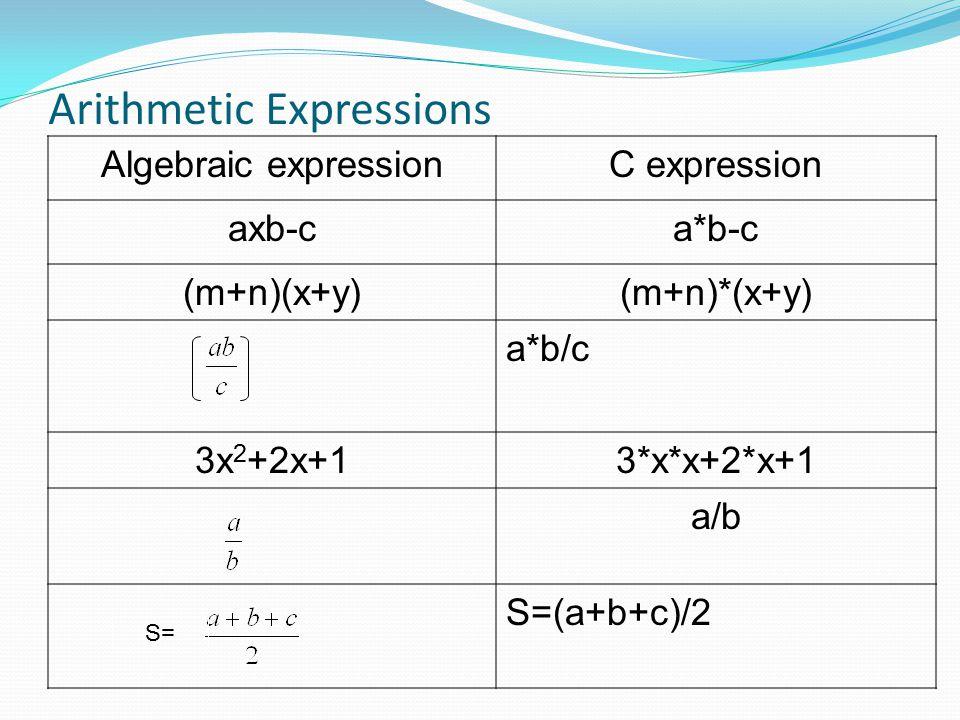 Arithmetic Expressions Algebraic expressionC expression axb-ca*b-c (m+n)(x+y)(m+n)*(x+y) a*b/c 3x 2 +2x+13*x*x+2*x+1 a/b S=(a+b+c)/2 S=