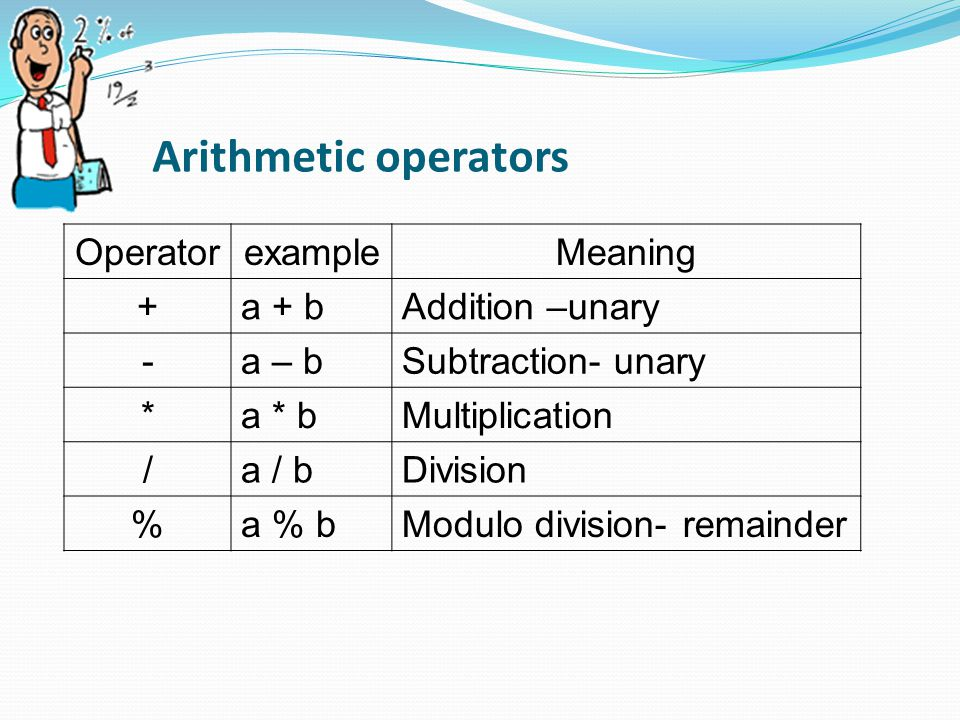 Arithmetic operators OperatorexampleMeaning +a + bAddition –unary -a – bSubtraction- unary *a * bMultiplication /a / bDivision %a % bModulo division- remainder