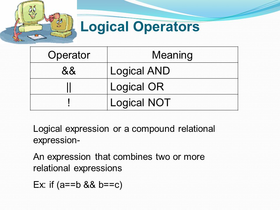 Arithmetic Expressions Algebraic expressionC expression area=area=sqrt(s*(s-a)*(s-b)*(s-c)) sin(b/sqrt(a*a+b*b)) tow1=sqrt((rowx-rowy)/2+tow*x*y*y ) tow1=sqrt(pow((rowx-rowy)/2,2)+tow*x*y*y) y=(alpha+beta)/sin(theta*3.1416/180)+abs(x) Sin