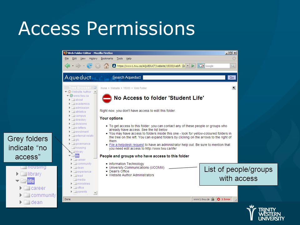 Access Permissions Grey folders indicate no access List of people/groups with access