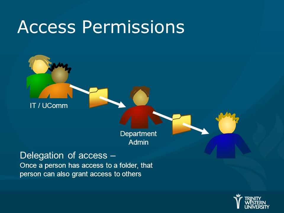 Access Permissions Delegation of access – Once a person has access to a folder, that person can also grant access to others IT / UComm Department Admin