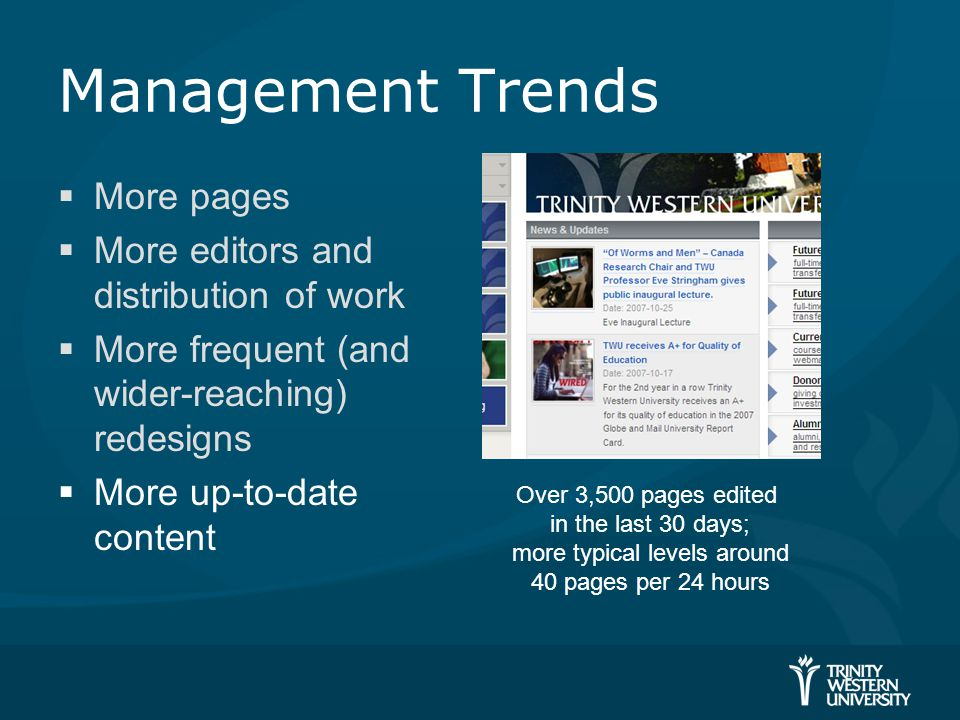Management Trends  More pages  More editors and distribution of work  More frequent (and wider-reaching) redesigns  More up-to-date content Over 3,500 pages edited in the last 30 days; more typical levels around 40 pages per 24 hours
