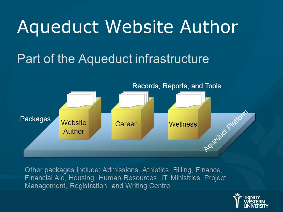 Aqueduct Website Author Part of the Aqueduct infrastructure Aqueduct Platform Packages Records, Reports, and Tools Website Author Career Wellness Other packages include: Admissions, Athletics, Billing, Finance, Financial Aid, Housing, Human Resources, IT, Ministries, Project Management, Registration, and Writing Centre.