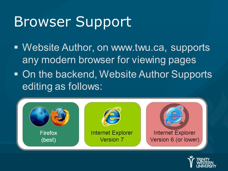 Browser Support  Website Author, on www.twu.ca, supports any modern browser for viewing pages  On the backend, Website Author Supports editing as follows: Firefox (best) Internet Explorer Version 7 Internet Explorer Version 6 (or lower)