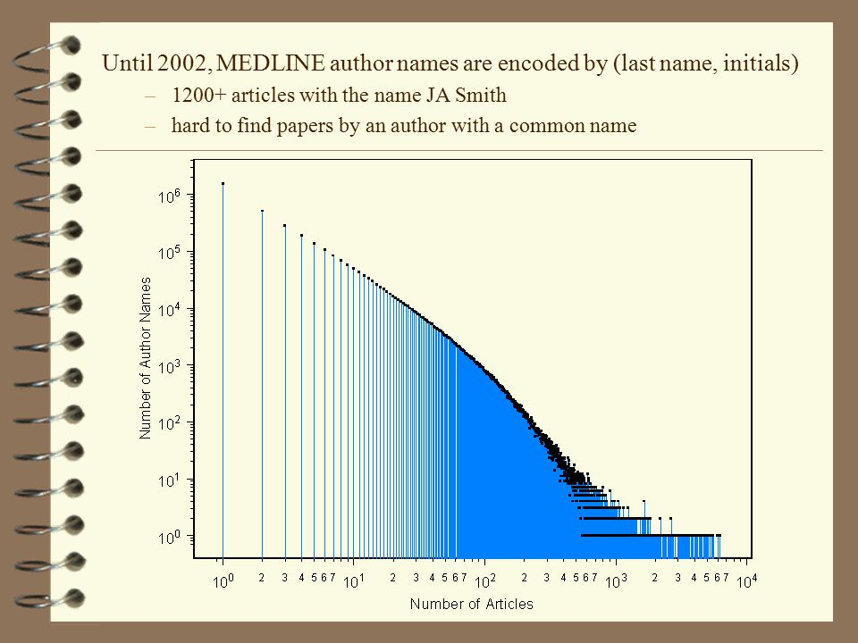 Until 2002, MEDLINE author names are encoded by (last name, initials) –1200+ articles with the name JA Smith –hard to find papers by an author with a common name