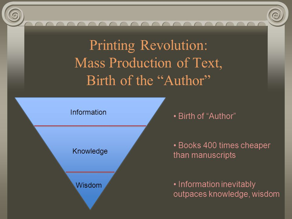 Printing Revolution: Mass Production of Text, Birth of the Author Information Knowledge Wisdom Birth of Author Books 400 times cheaper than manuscripts Information inevitably outpaces knowledge, wisdom