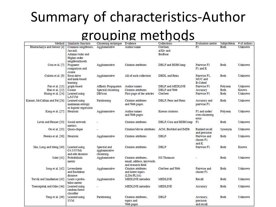 Summary of characteristics-Author grouping methods