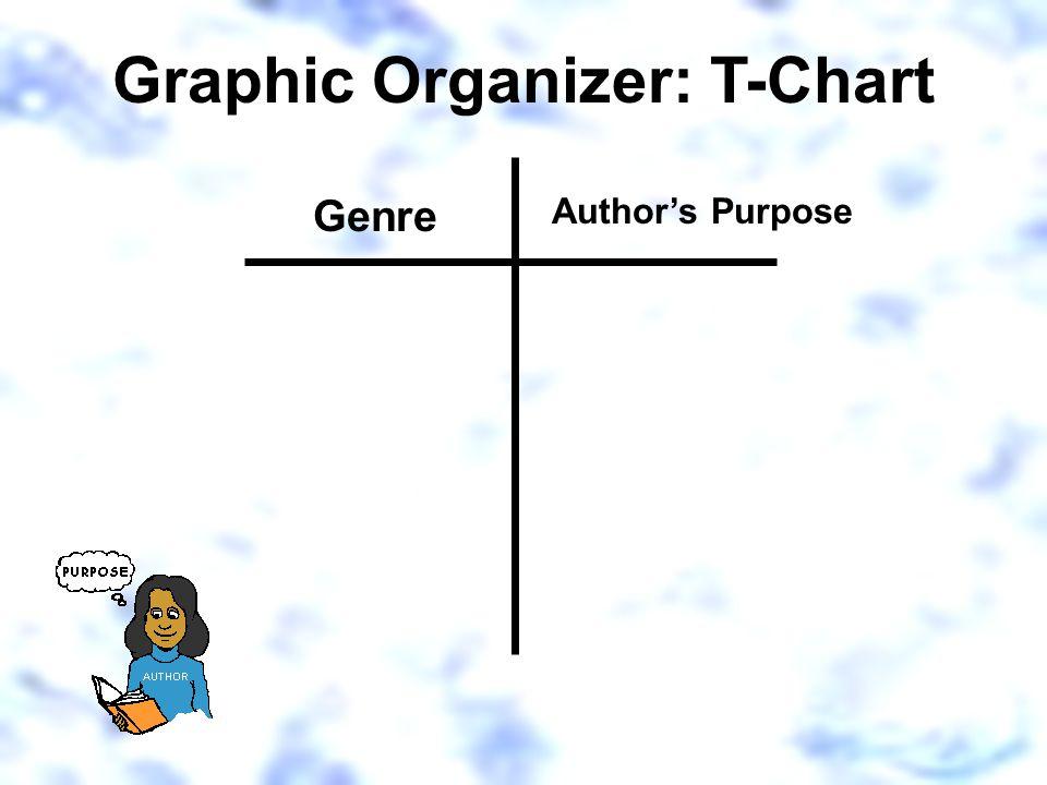 Graphic Organizer: T-Chart Genre Author's Purpose