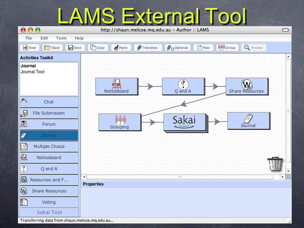 LAMS External Tool