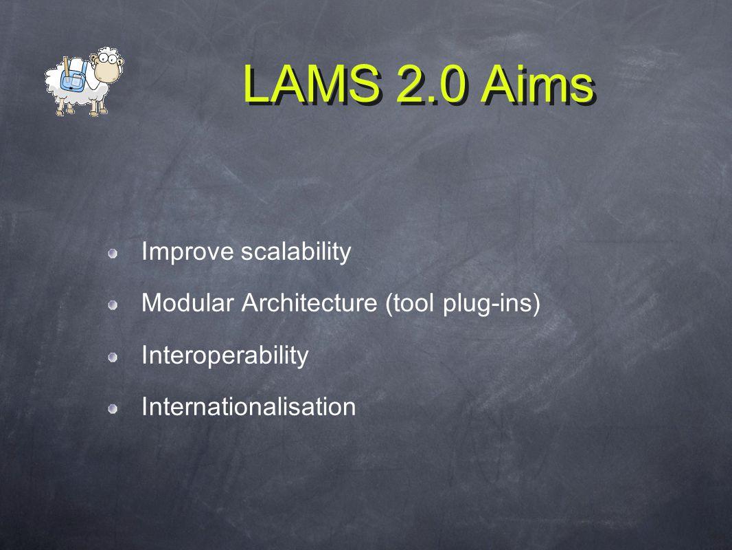 LAMS 2.0 Aims Improve scalability Modular Architecture (tool plug-ins) Interoperability Internationalisation