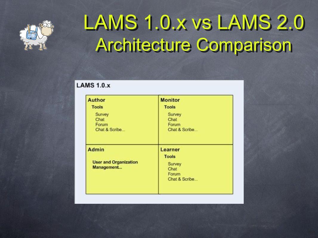LAMS 1.0.x vs LAMS 2.0 Architecture Comparison