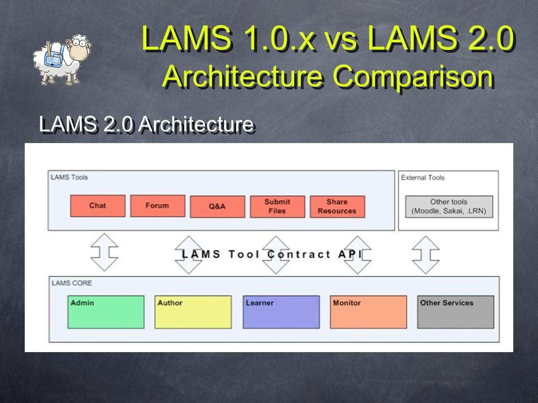 LAMS 2.0 Architecture
