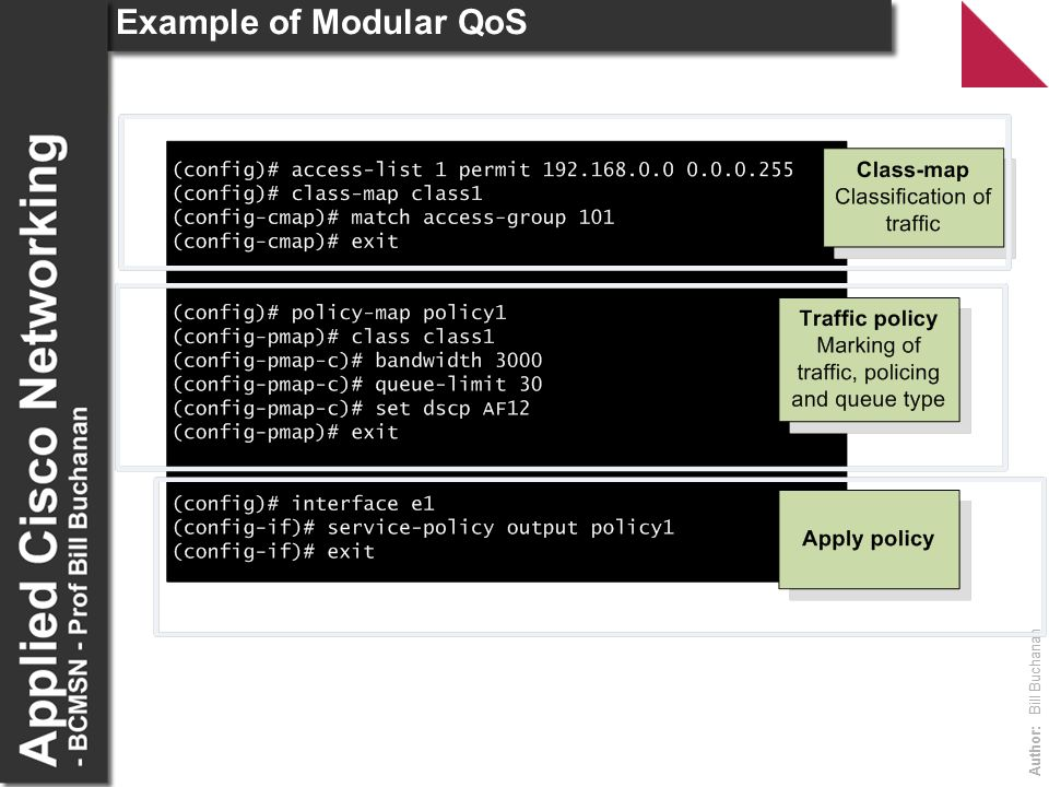 Author: Bill Buchanan Example of Modular QoS