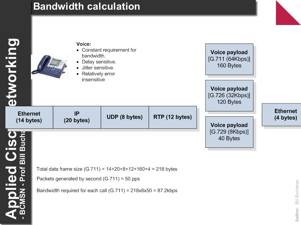 Author: Bill Buchanan Providing power to the phone over Ethernet