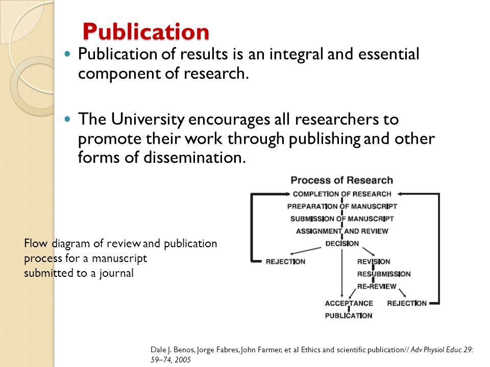 What is publishable….