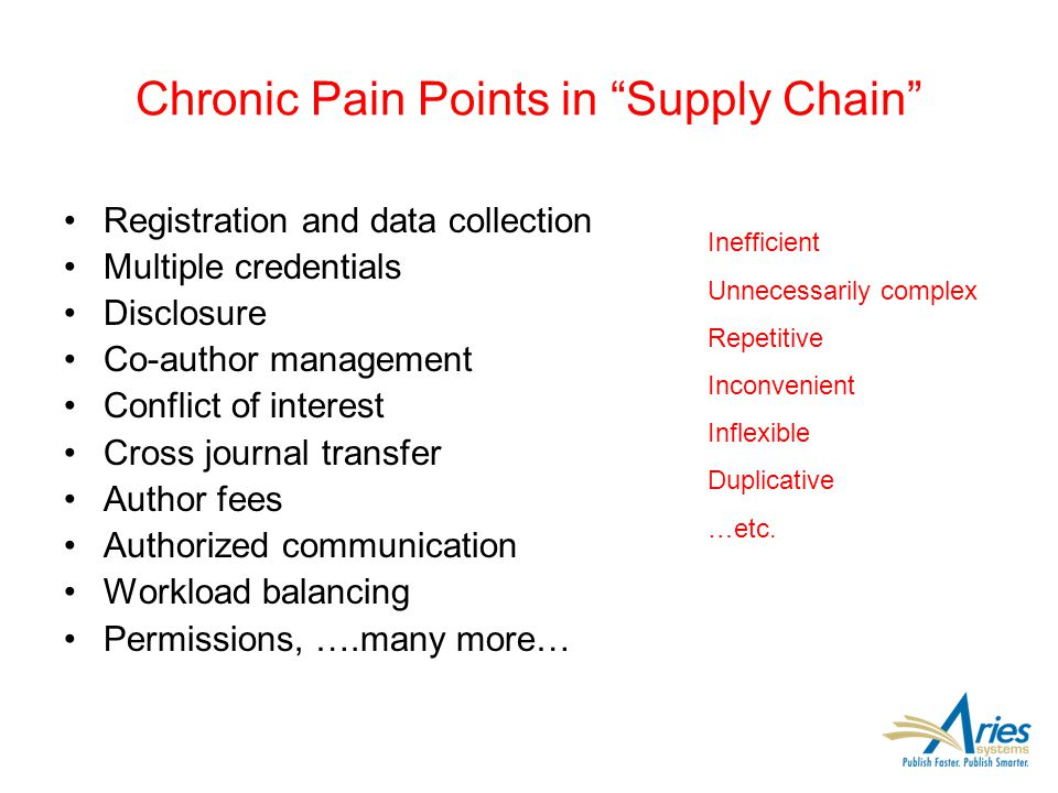 "Chronic Pain Points in ""Supply Chain"" Registration and data collection Multiple credentials Disclosure Co-author management Conflict of interest Cross"