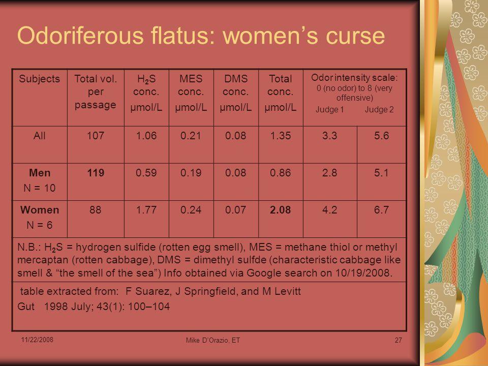 11/22/2008 Mike D'Orazio, ET27 Odoriferous flatus: women's curse SubjectsTotal vol. per passage H 2 S conc. µmol/L MES conc. µmol/L DMS conc. µmol/L T