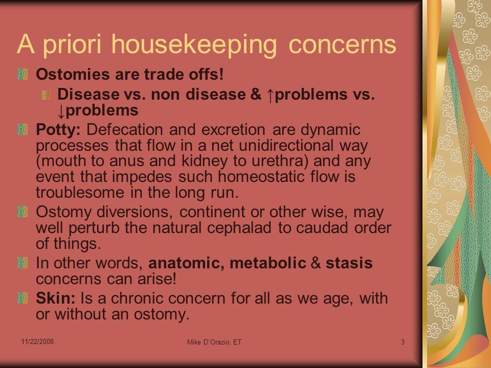 Dermatitis book references 11/22/2008 Mike D Orazio, ET64