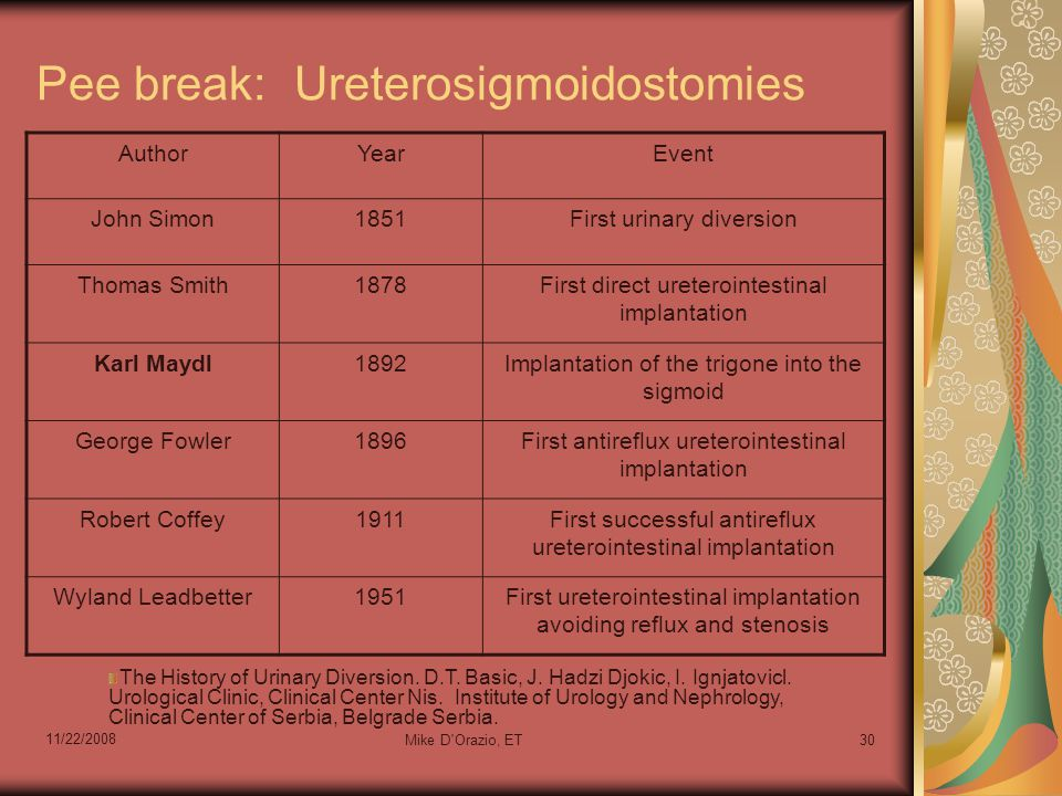 11/22/2008 Mike D Orazio, ET30 Pee break: Ureterosigmoidostomies AuthorYearEvent John Simon1851First urinary diversion Thomas Smith1878First direct ureterointestinal implantation Karl Maydl1892Implantation of the trigone into the sigmoid George Fowler1896First antireflux ureterointestinal implantation Robert Coffey1911First successful antireflux ureterointestinal implantation Wyland Leadbetter1951First ureterointestinal implantation avoiding reflux and stenosis The History of Urinary Diversion.