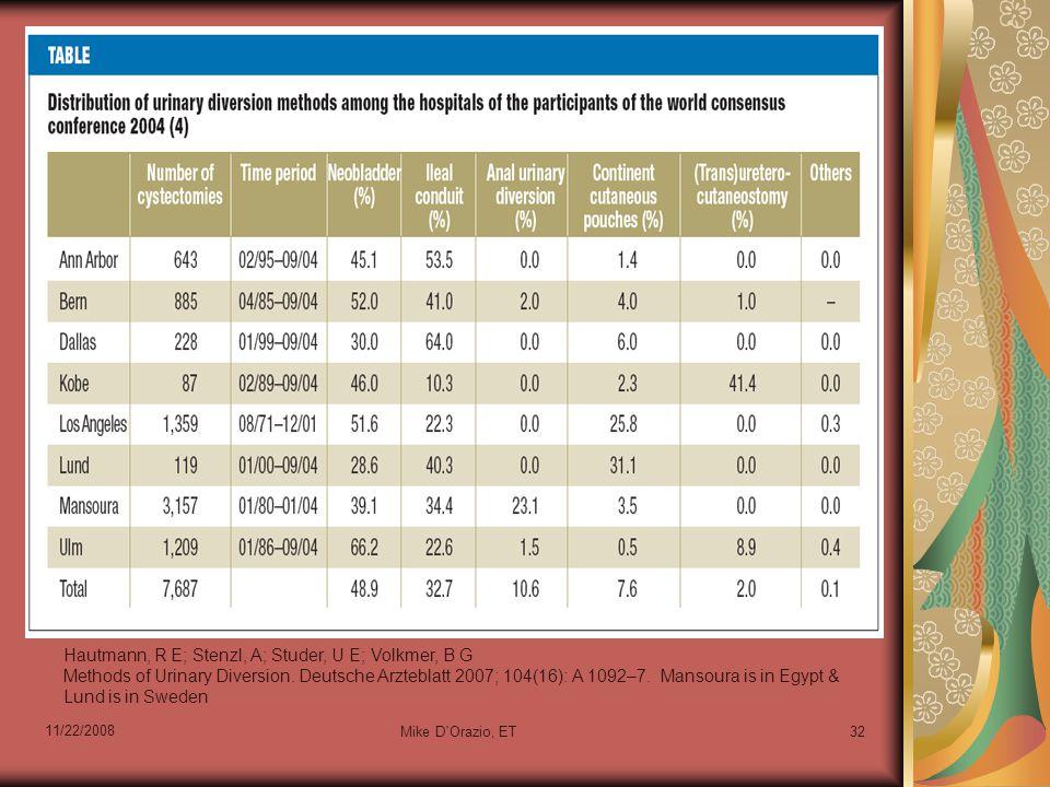 11/22/2008 Mike D'Orazio, ET32 Hautmann, R E; Stenzl, A; Studer, U E; Volkmer, B G Methods of Urinary Diversion. Deutsche Arzteblatt 2007; 104(16): A