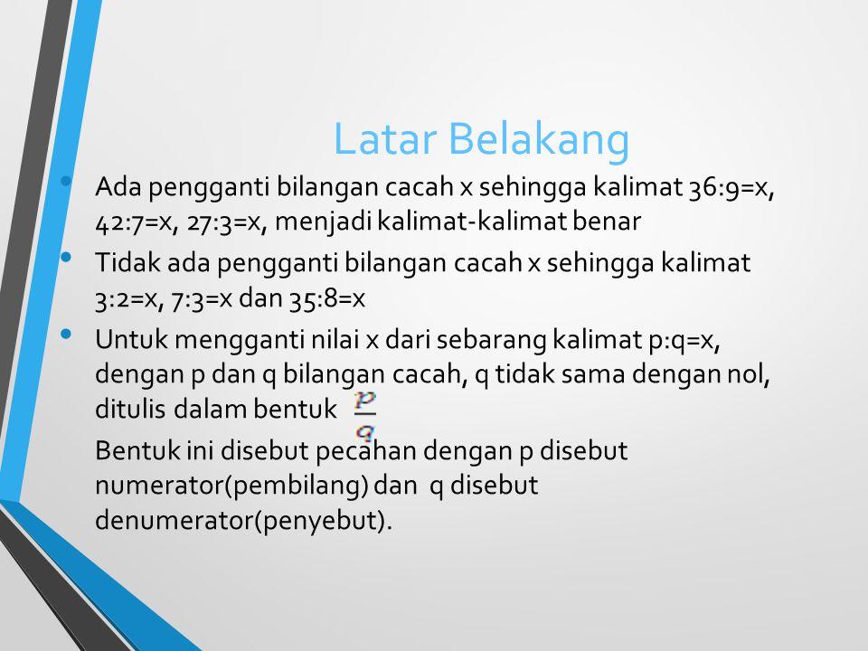 Bilangan Rasional dan Irrasional Suprih Widodo, S.Si., M.T