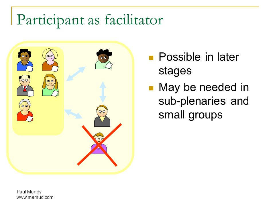 Paul Mundy www.mamud.com Participant as facilitator Possible in later stages May be needed in sub-plenaries and small groups