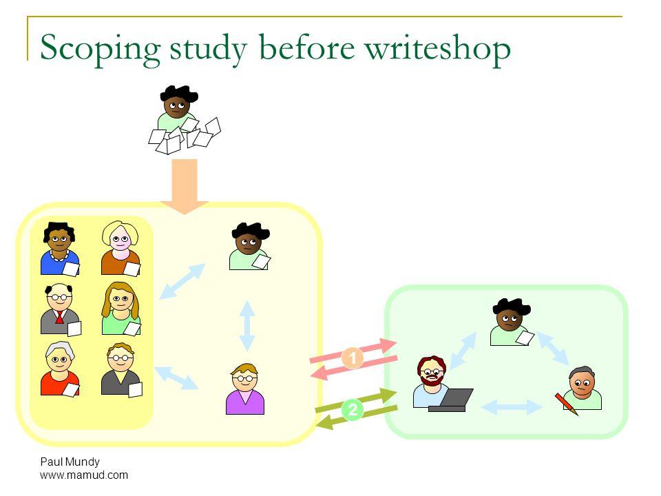 Paul Mundy www.mamud.com 1 2 Scoping study before writeshop