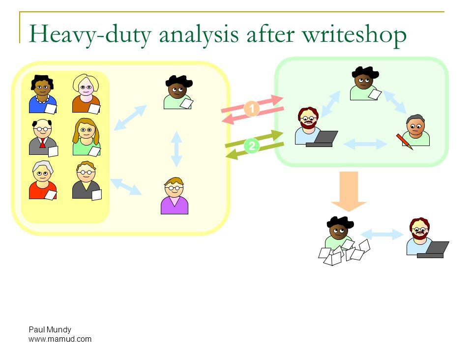 Paul Mundy www.mamud.com 1 2 Heavy-duty analysis after writeshop